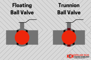 Illustration of difference between floating metal seated ball valve and trunnion ball valve